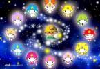 Hành tinh của 12 cung Hoàng đạo