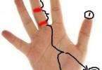 xem bói độ dài ngón tay đoán số mệnh