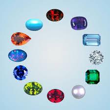 Chọn đá quý theo tính cách 12 Cung hoàng đạo