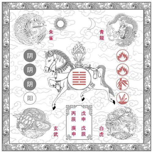 Bảng phân tích ý nghĩa của Phong Thủy Linh Bài nam tuổi 1988