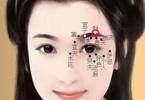 Xem bói nốt ruồi vượng phu trên gương mặt nữ giới