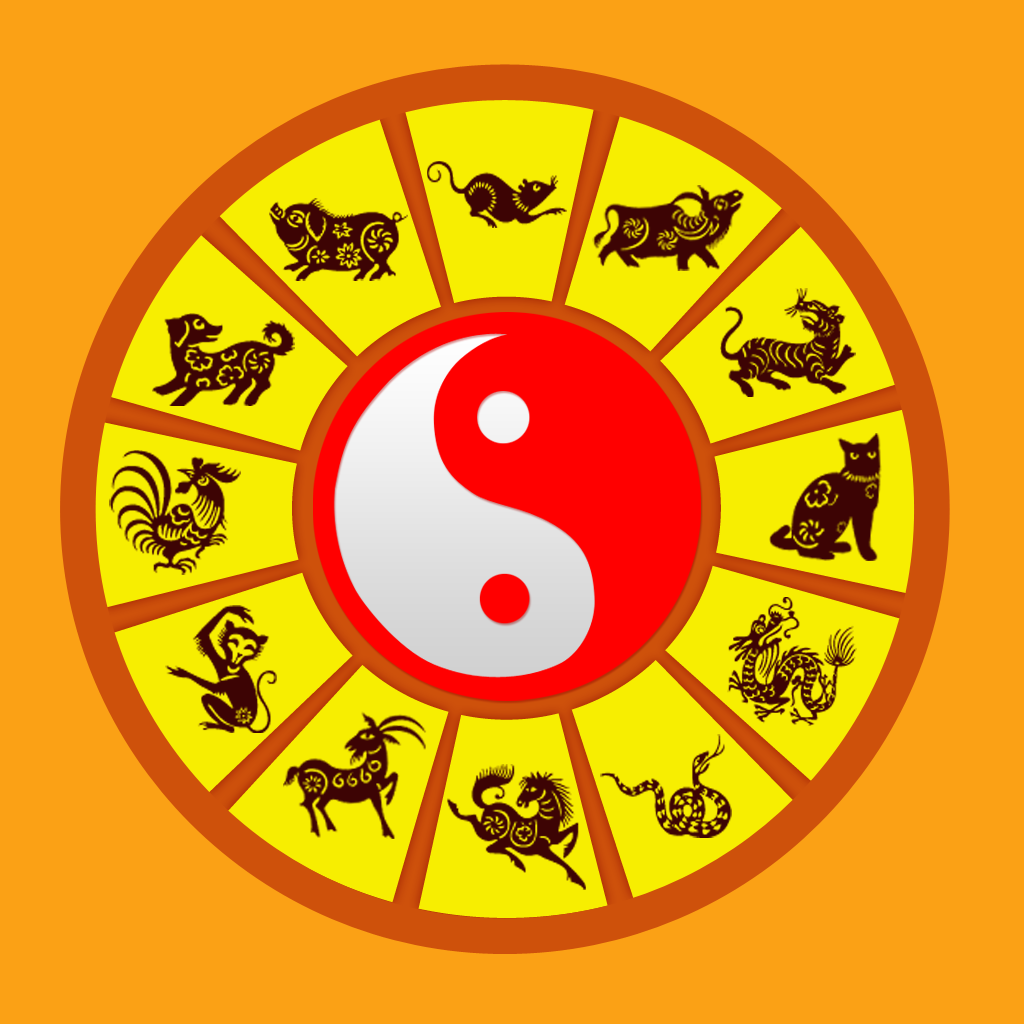 tet and the vietnamese zodiac system