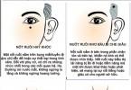 Xem tướng qua 9 kiểu nốt ruồi đặc trưng trên khuôn mặt