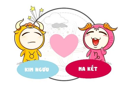 Kim Ng%C6%B0u v%C3%A0 Ma K%E1%BA%BFt Luận đoán về tình yêu Kim Ngưu 2017 với các cung hoàng đạo khác