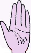 xem tuong tay tiet lo duong xuat ngoai 2 Xem 5 nét tướng tay có đường xuất ngoại