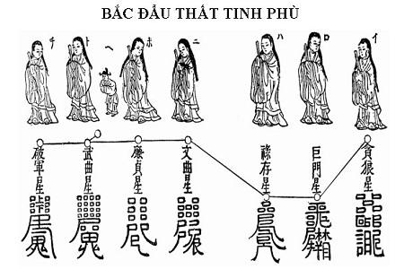 bac dau that tinh phu Tìm hiểu về cách Cúng Sao trong kinh điển Phật giáo đại thừa