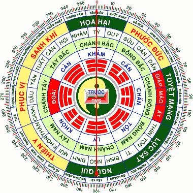 tu-vi-12-con-giap-ngay20042016