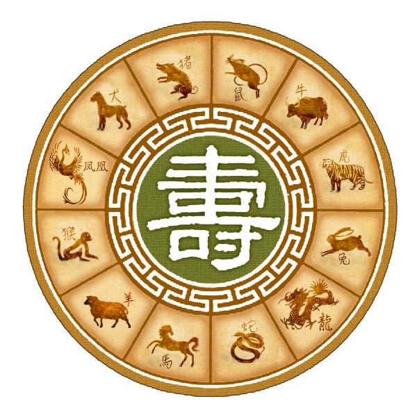 luan-tu-vi-12-con-giap-chu-nhat-02102016
