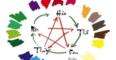 Mệnh Thổ hợp mệnh gì, khắc mệnh gì, nên sử dụng những màu sắc gì?